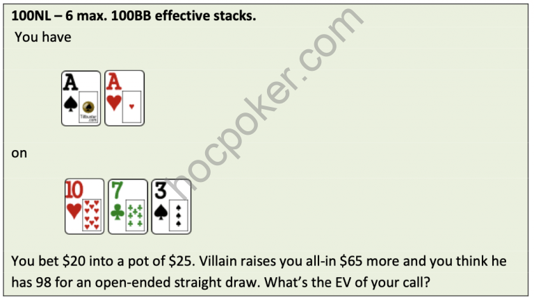 Math is Easy – Estimating Your Equity on the Flop and Turn